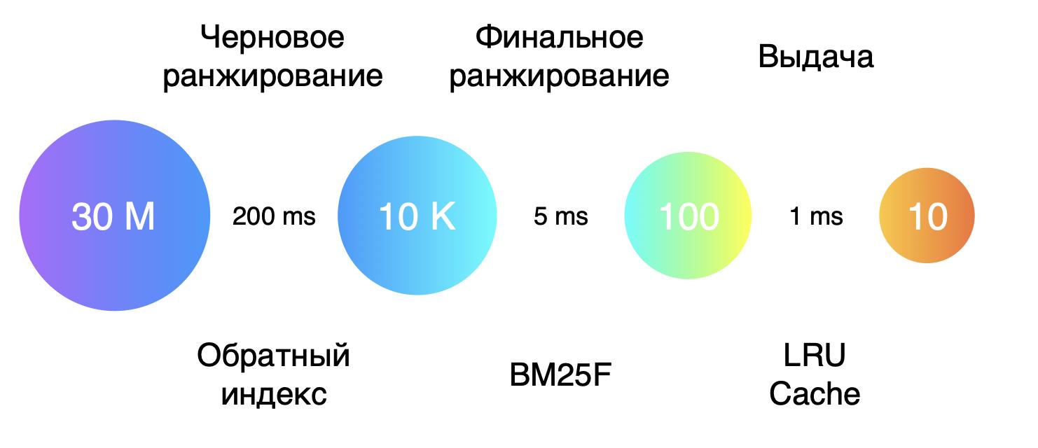 Техновыпуск Mail.ru Group 2019 - 4