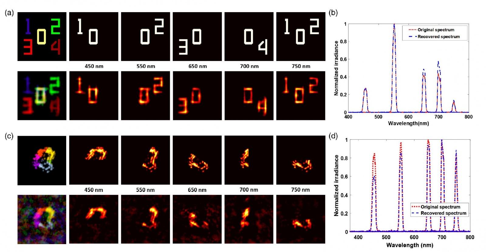 Увидеть почти невидимое, еще и в цвете: методика визуализации объектов через рассеиватель - 5