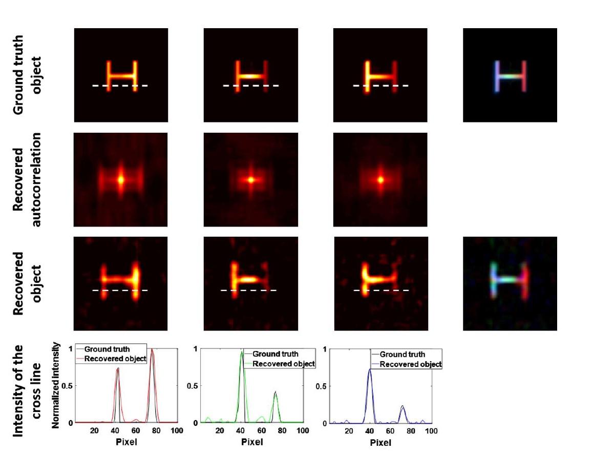 Увидеть почти невидимое, еще и в цвете: методика визуализации объектов через рассеиватель - 7