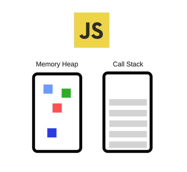 Асинхронное программирование в JavaScript (Callback, Promise, RxJs ) - 2