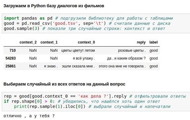 Создание простого разговорного чатбота в python - 2