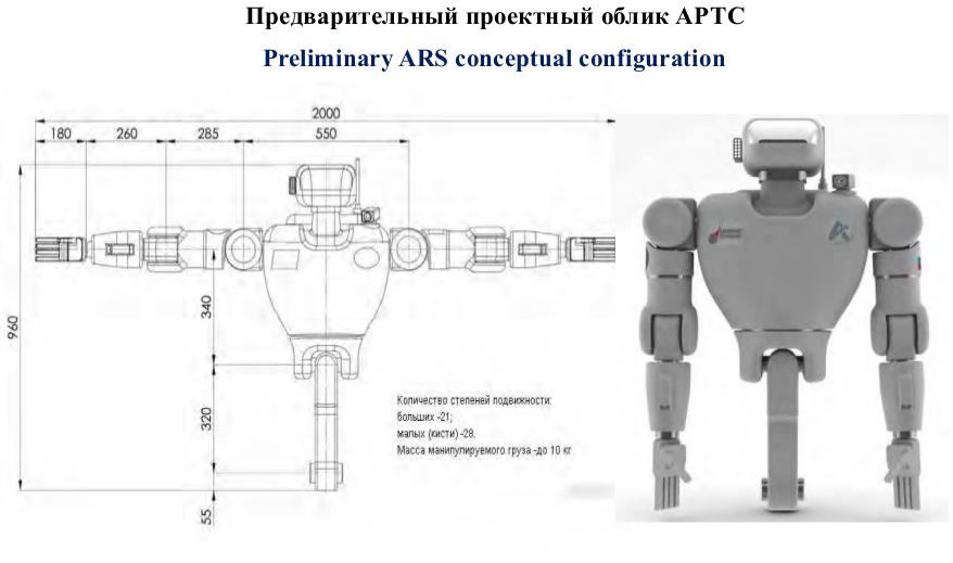 Совет главных конструкторов по российскому сегменту МКС разрешил запуск корабля «Союз МС-14» с роботом FEDOR - 7