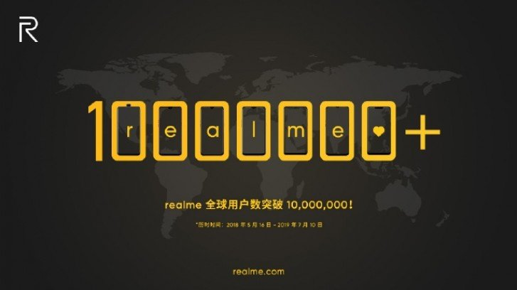 Realme продала 10 млн смартфонов