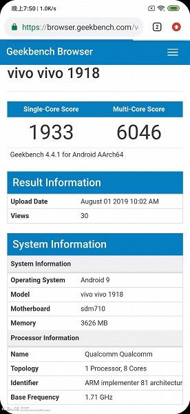 Два смартфона Vivo показали возможности в тестах