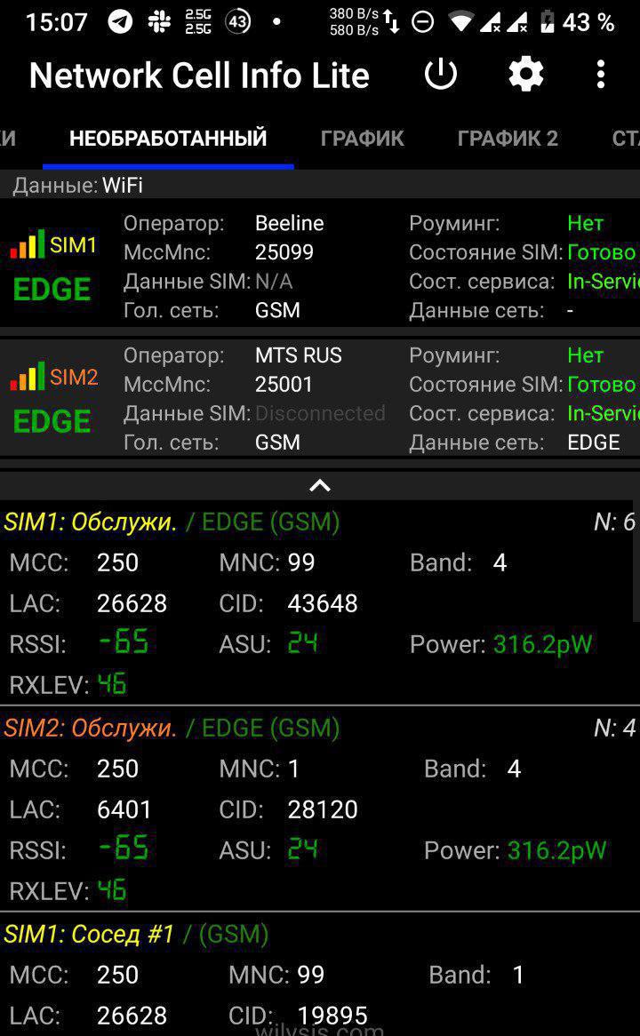 МТС и «Билайн», возможно, отключали мобильный интернет в центре Москвы 3 августа - 2