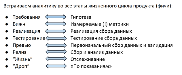Аналитика как фича: процесс работы с данными в Plesk - 3
