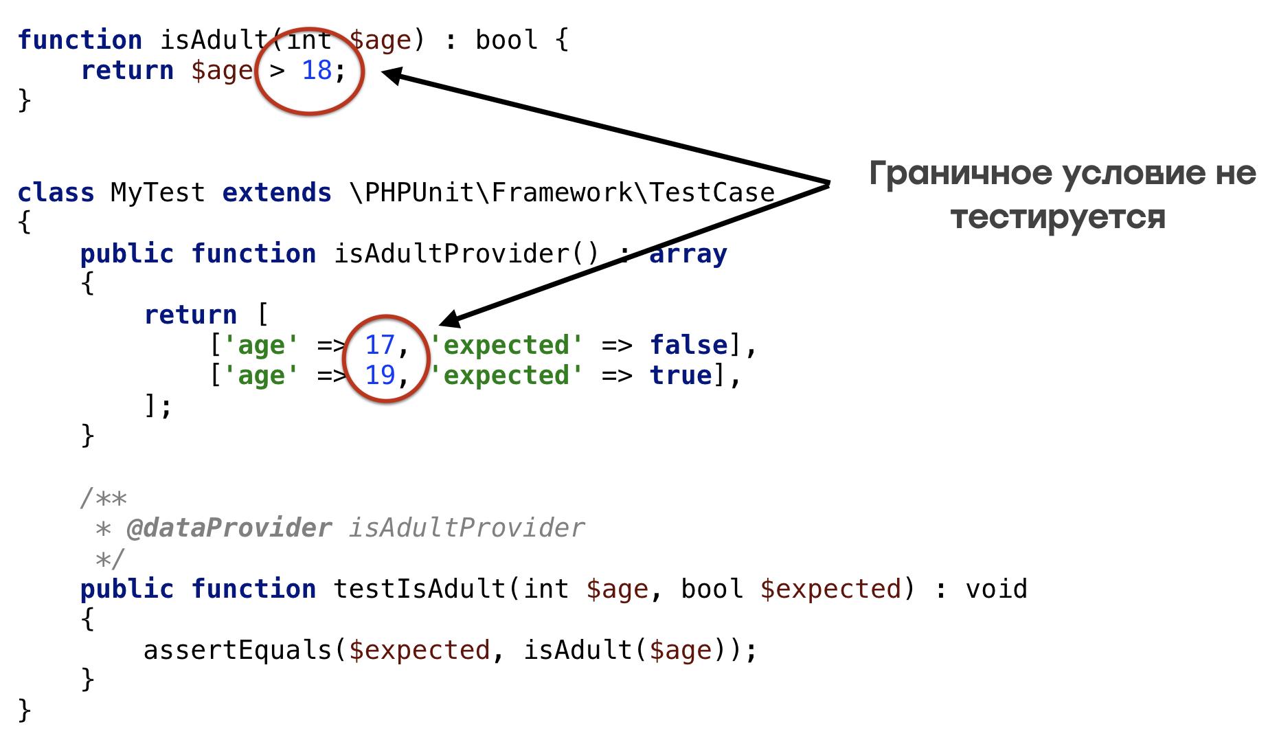 Мутационное тестирование в PHP: качественное измерение для code coverage - 2