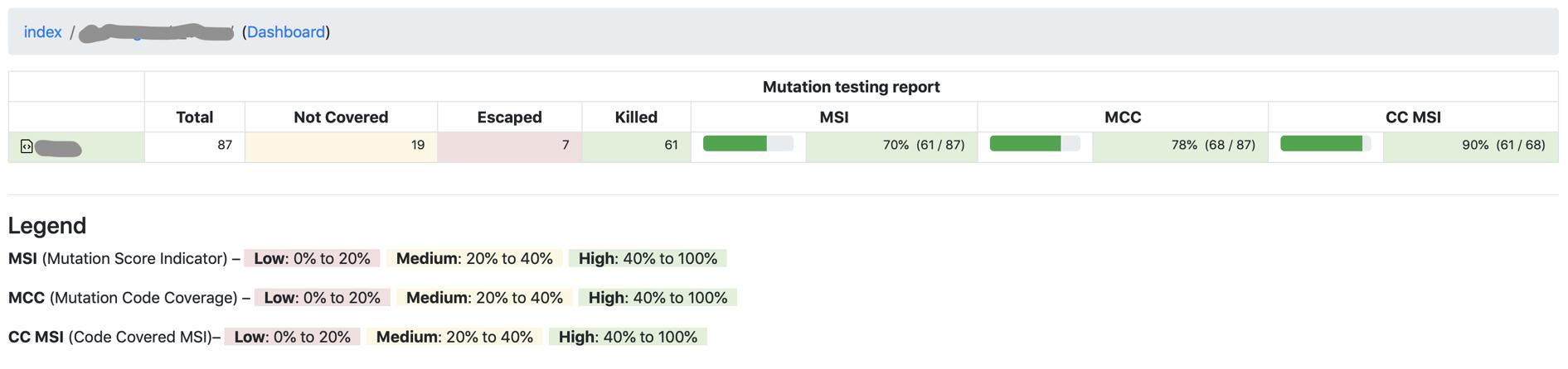 Мутационное тестирование в PHP: качественное измерение для code coverage - 9