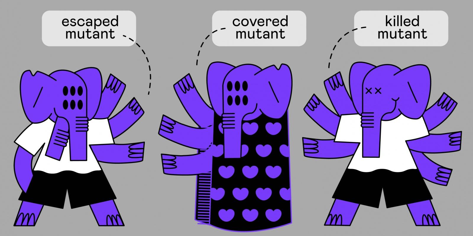 Мутационное тестирование в PHP: качественное измерение для code coverage - 1