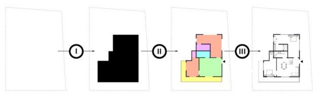 Нейросеть по контурам квартиры делит ее на зоны, рисует стены и расставляет мебель - 2