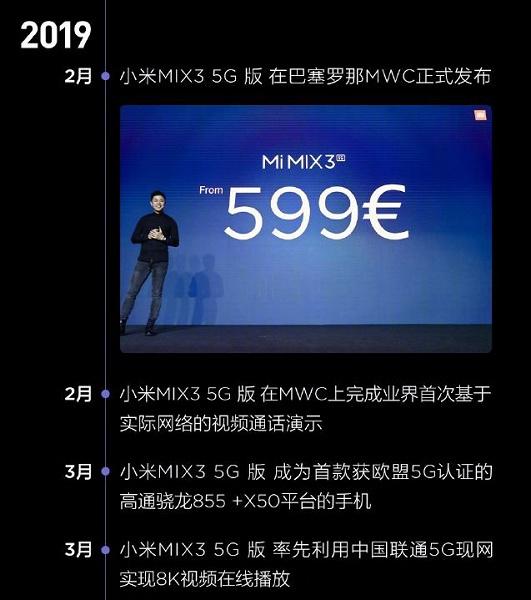Новый флагман Xiaomi на платформе Snapdragon 855 Plus и с модемом 5G уже на подходе