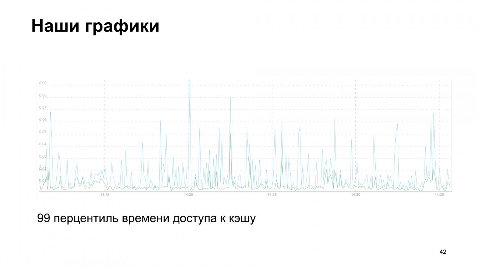 uWSGI в помощь метрикам. Доклад Яндекса - 33