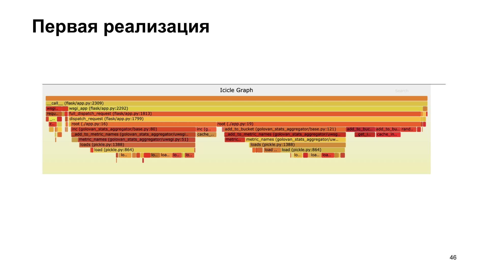 uWSGI в помощь метрикам. Доклад Яндекса - 36