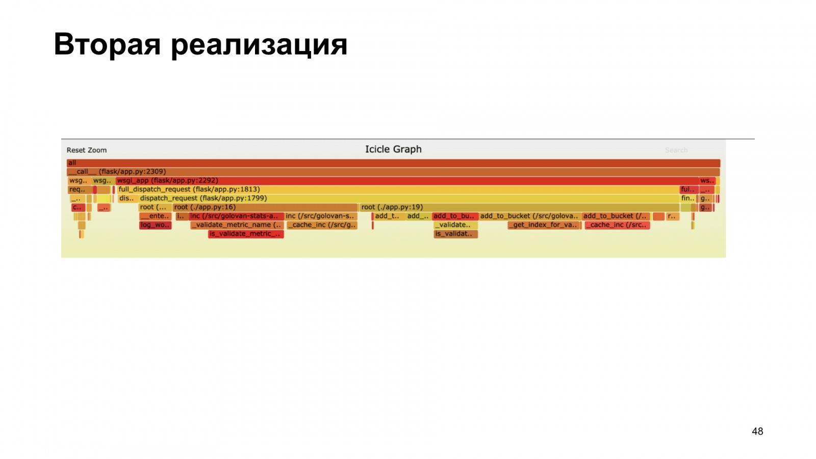uWSGI в помощь метрикам. Доклад Яндекса - 38