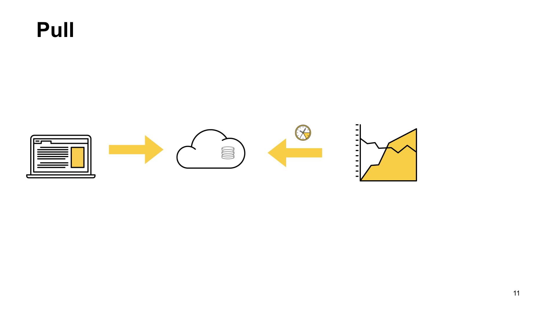 uWSGI в помощь метрикам. Доклад Яндекса - 6