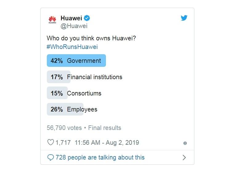 Большинство фолловеров Huawei считает её собственностью государства