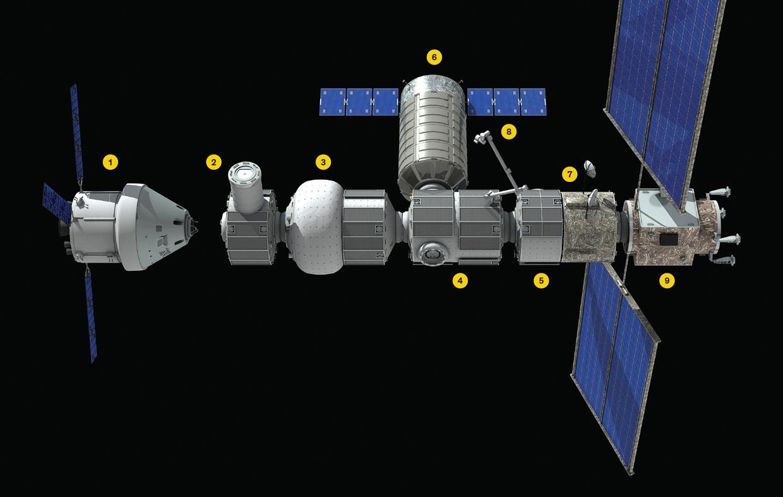 Идея с окололунной станцией от НАСА и плохая, и хорошая - 2