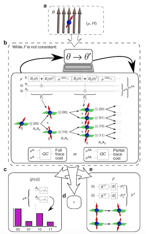 Квант, или туда и обратно: новый алгоритм изучения квантово-классического перехода - 12