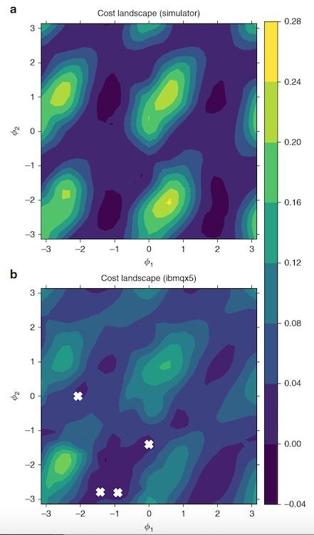 Квант, или туда и обратно: новый алгоритм изучения квантово-классического перехода - 15