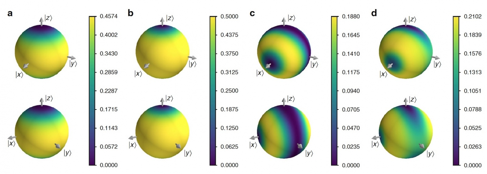 Квант, или туда и обратно: новый алгоритм изучения квантово-классического перехода - 16