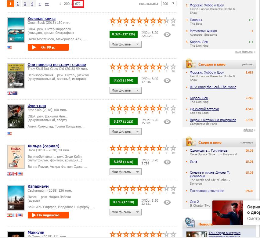Web scraping с помощью R. Сравнение оценок фильмов на сайтах Кинопоиск и IMDB - 2