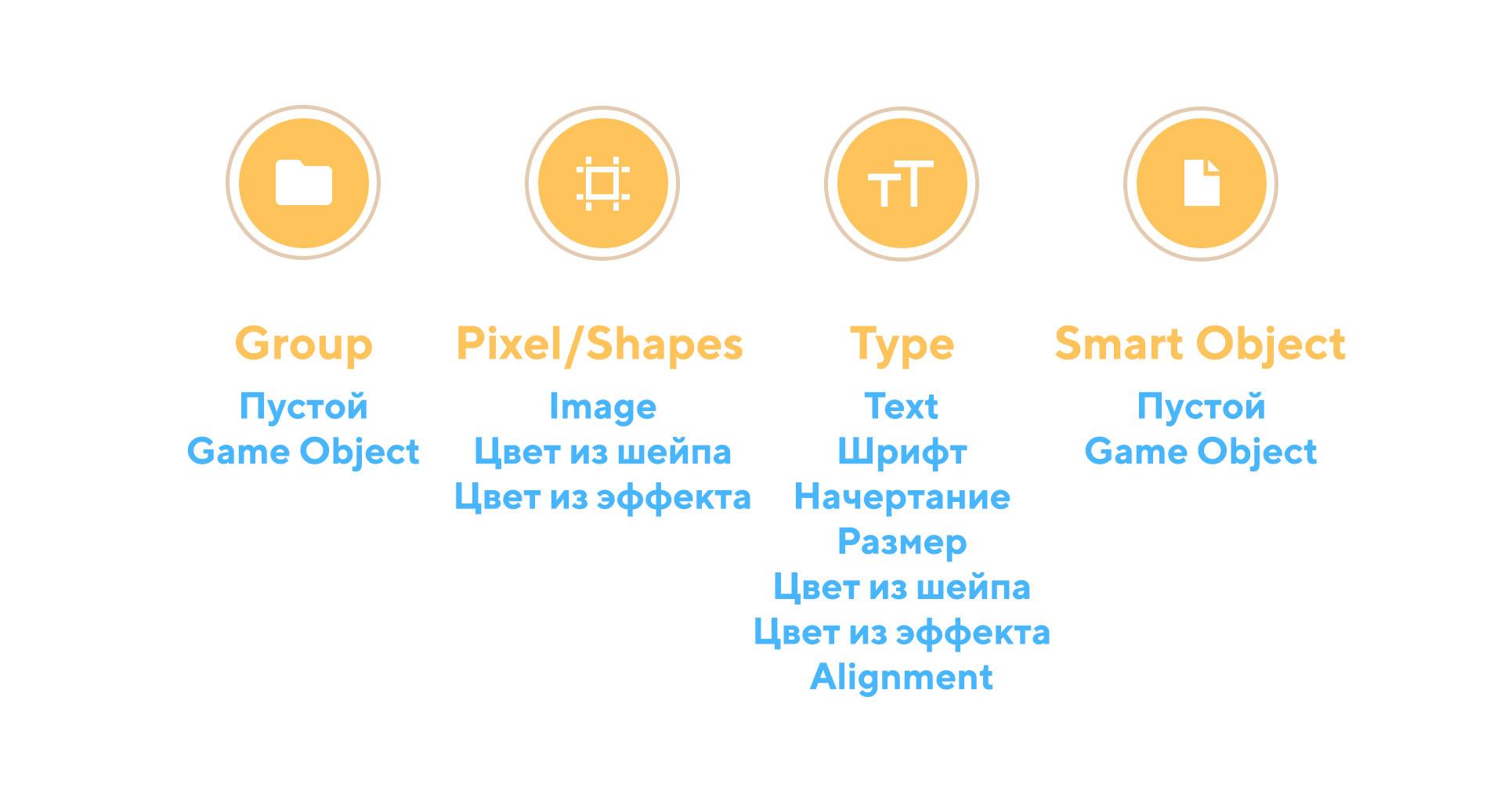 Автоверстка и стили в Unity: наш новый пайплайн и инструменты для UI - 10