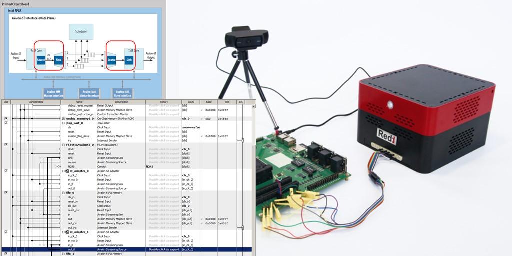 Первые опыты использования потокового протокола на примере связи ЦП и процессора в ПЛИС комплекса REDD - 1