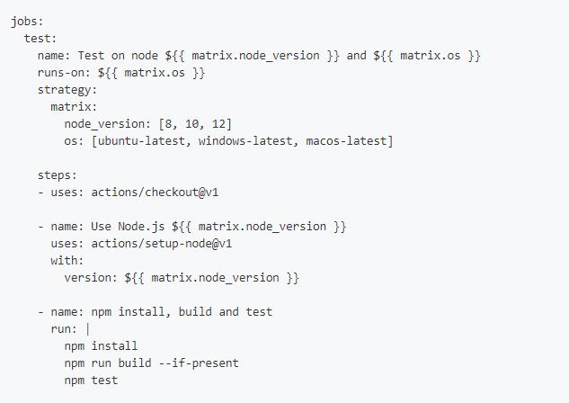 GitHub представил новый API с поддержкой CI-CD - 2