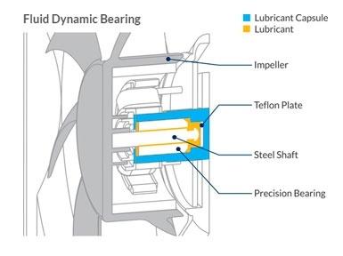 Новая статья: Обзор и тестирование кулера ARCTIC Freezer 34 eSports DUO