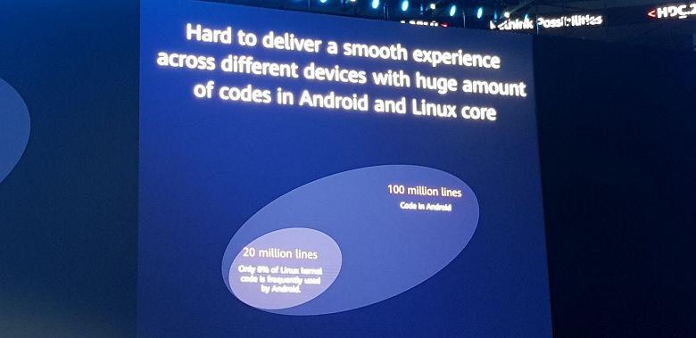 В Huawei официально анонсировали название операционной системы для своих устройств — HarmonyOS - 11