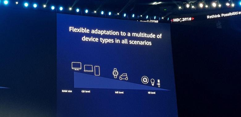 В Huawei официально анонсировали название операционной системы для своих устройств — HarmonyOS - 12