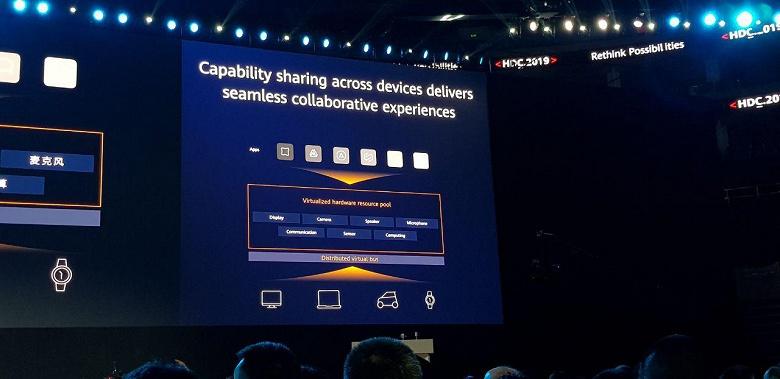 В Huawei официально анонсировали название операционной системы для своих устройств — HarmonyOS - 13