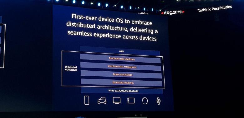 В Huawei официально анонсировали название операционной системы для своих устройств — HarmonyOS - 14