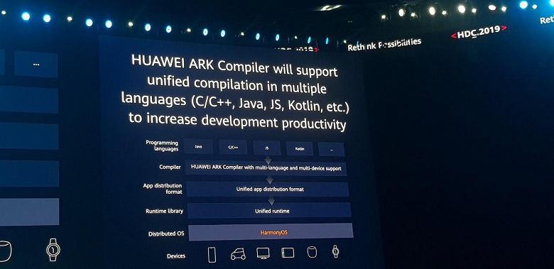 В Huawei официально анонсировали название операционной системы для своих устройств — HarmonyOS - 15