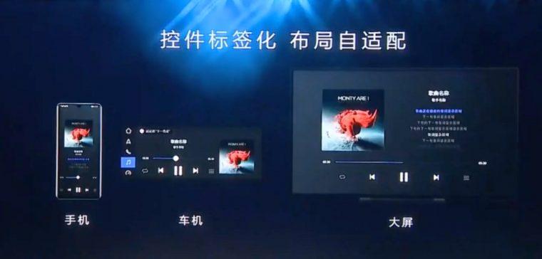 В Huawei официально анонсировали название операционной системы для своих устройств — HarmonyOS - 6