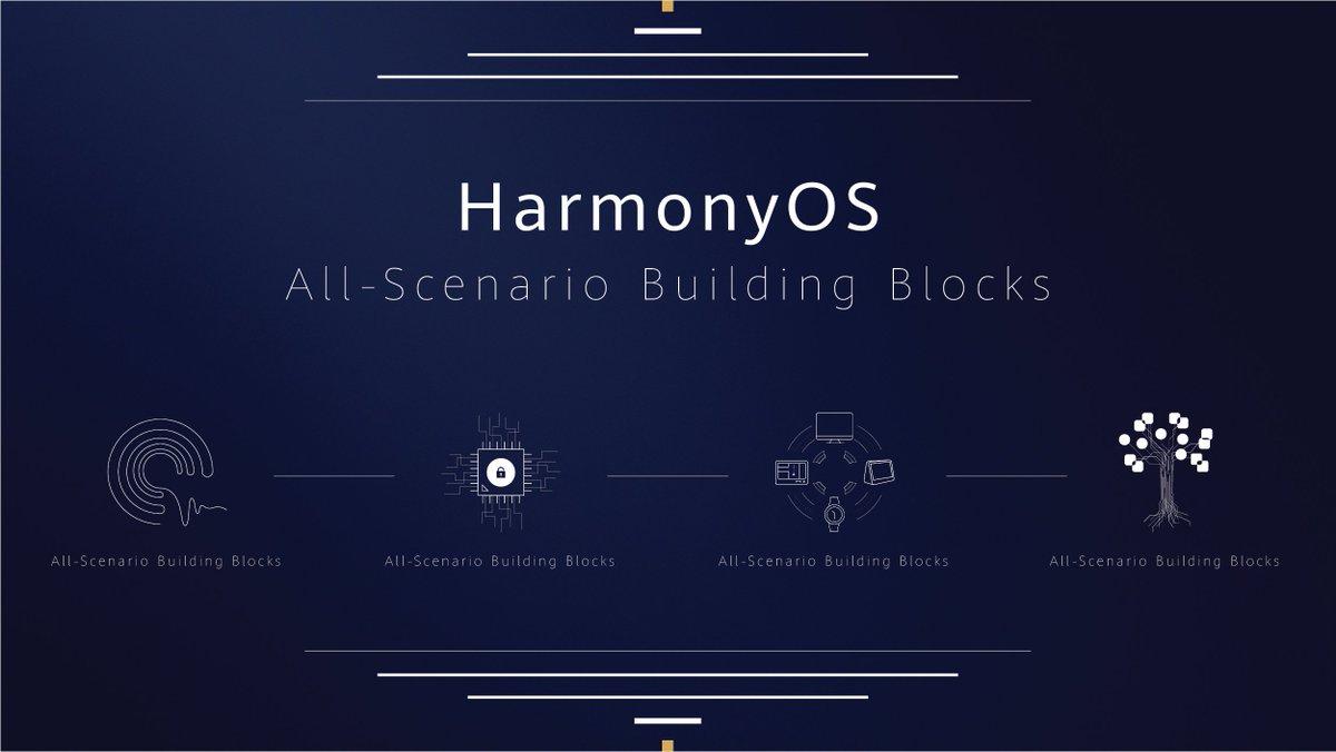 В Huawei официально анонсировали название операционной системы для своих устройств — HarmonyOS - 1
