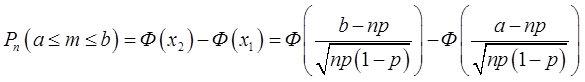 Белый шум рисует черный квадрат. Часть 2. Решение - 5