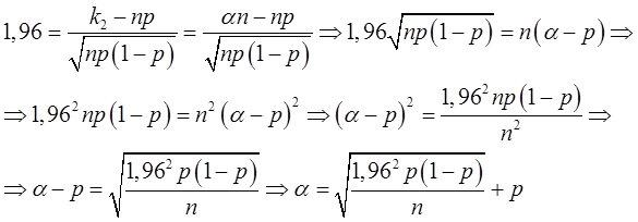 Белый шум рисует черный квадрат. Часть 2. Решение - 6