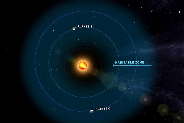 Две недавно открытые экзопланеты могут быть жизнепригодными
