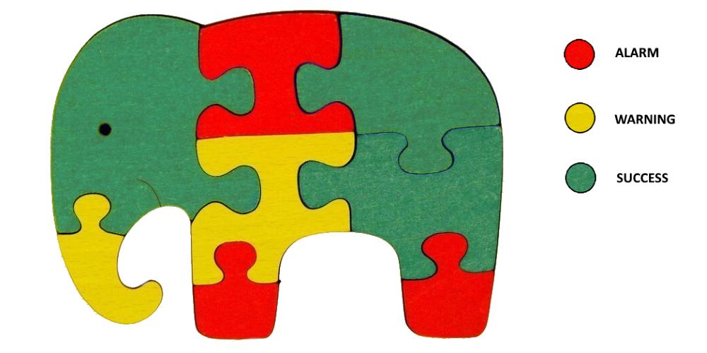 Едим слона по частям. Стратегия мониторинга работоспособности приложений на примерах - 1