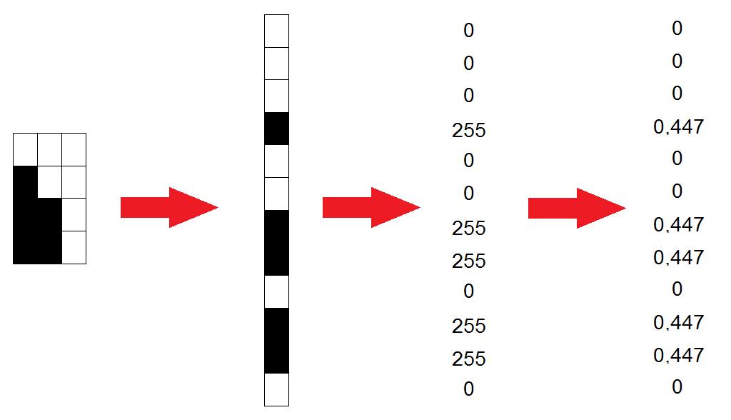 Преобразование черно-белых изображений в ASCII-графику при помощи неотрицательного матричного разложения - 3