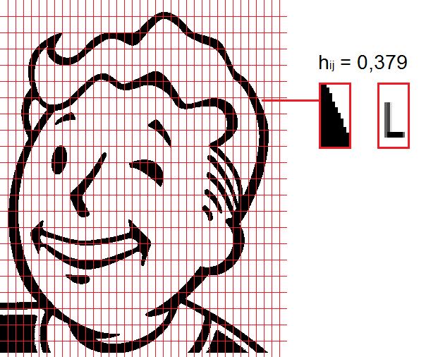 Преобразование черно-белых изображений в ASCII-графику при помощи неотрицательного матричного разложения - 5