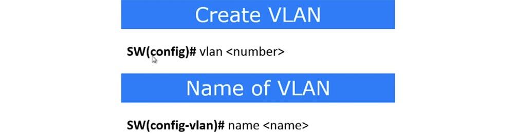 Тренинг Cisco 200-125 CCNA v3.0. День 13. Настройка VLAN - 13