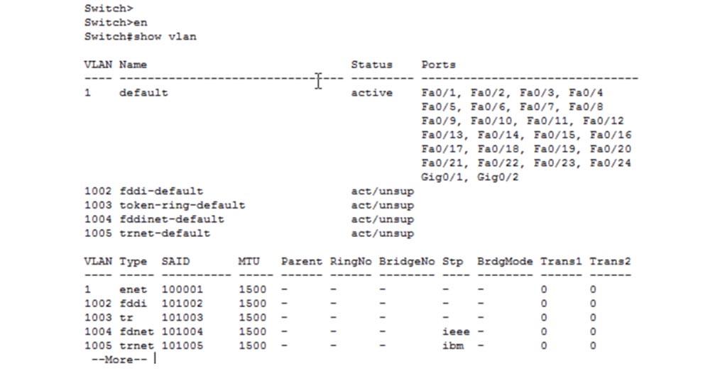Тренинг Cisco 200-125 CCNA v3.0. День 13. Настройка VLAN - 3