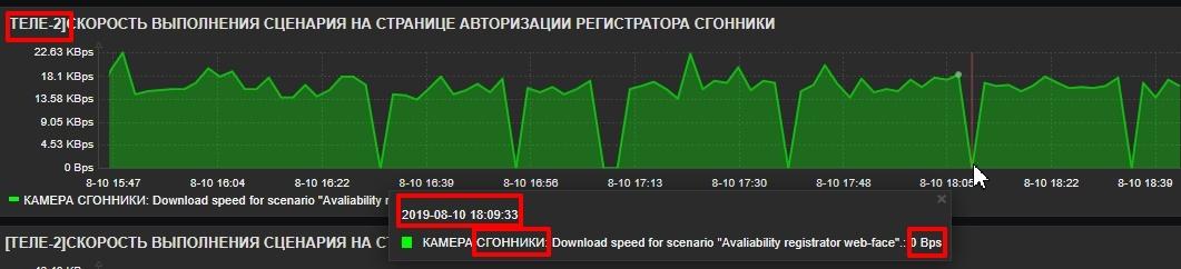 Что происходит с интернетом «Tele2» - 5