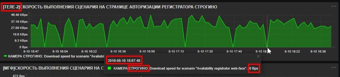 Что происходит с интернетом «Tele2» - 7