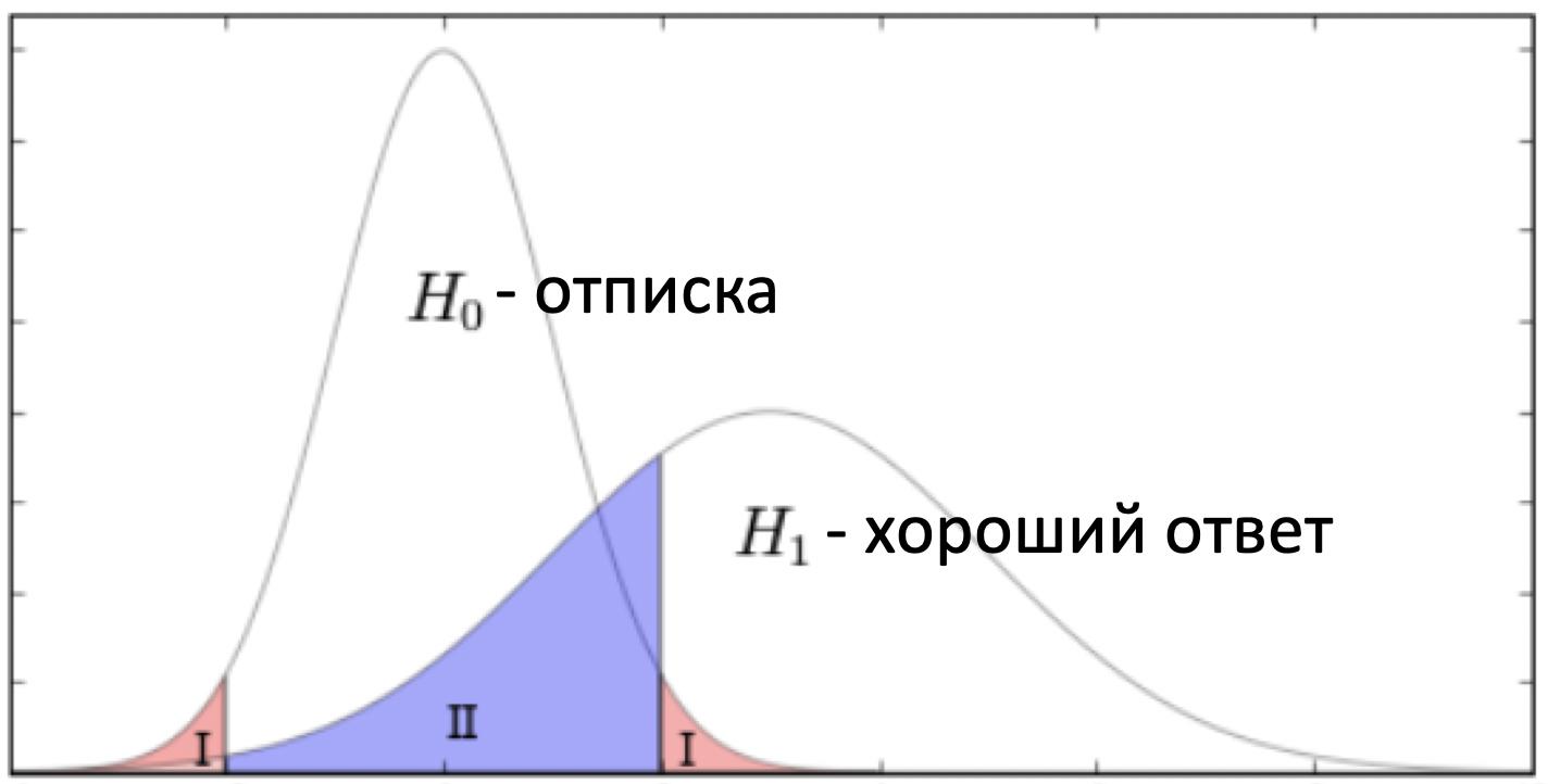 Способ организации коллективного изучения теории в ходе семестра - 4