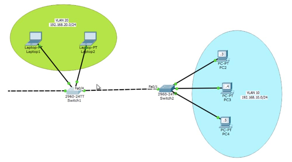 Тренинг Cisco 200-125 CCNA v3.0. День 14. VTP, Pruning и Native VLAN - 10