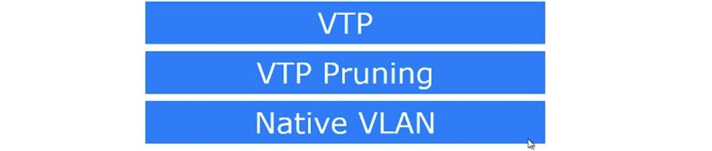 Тренинг Cisco 200-125 CCNA v3.0. День 14. VTP, Pruning и Native VLAN - 1