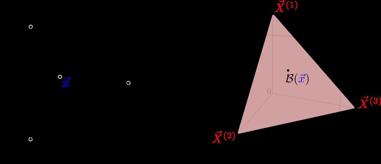 Обратные задачи аффинных преобразований или об одной красивой формуле - 11